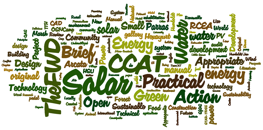File:Appropedia wordle png - Wikimedia Commons