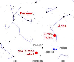 Arietids meteor shower