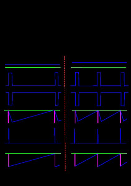 File Block Diagram Delta-sigma Png