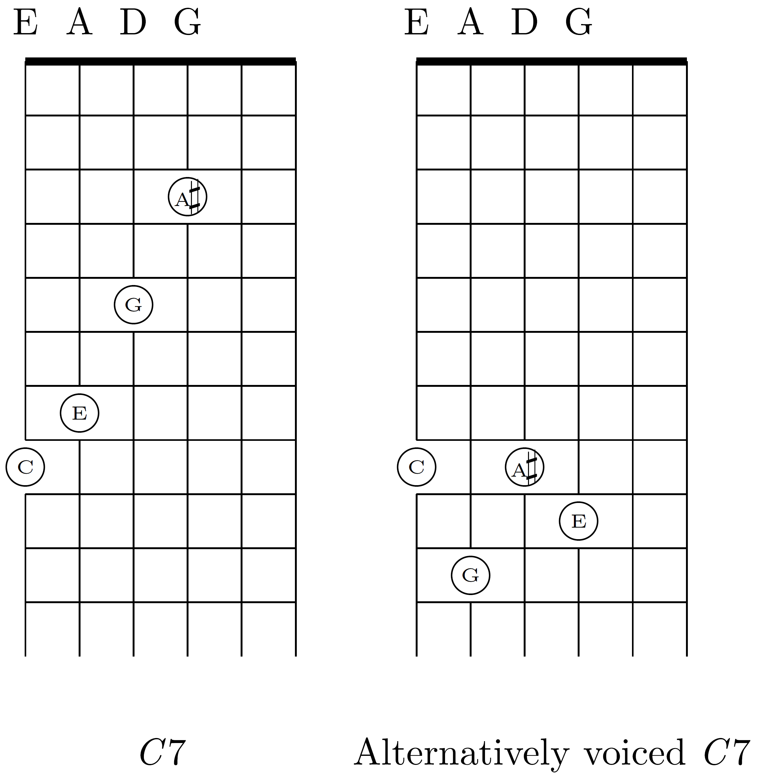 Filec7 Chord And Alternative Voicing For Eadg Standard And All