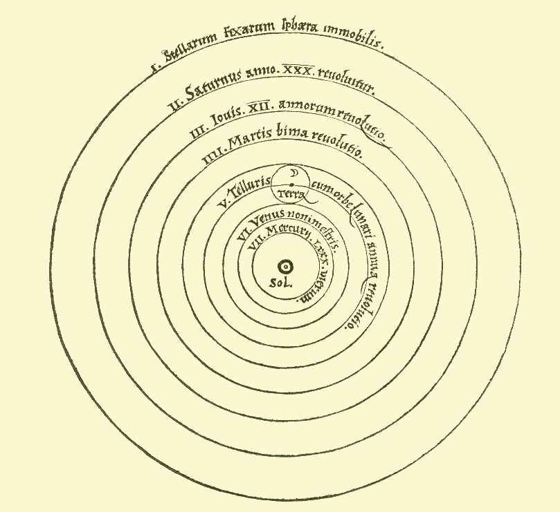 Nicolaus Copernicus Model Of The Solar System Copernican heliocentrism