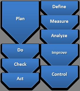 анализ конкурентоспособности продукции курсовая