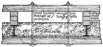 EB1911 Carpentry - Fig. 20 - Method of supporting Centering for Concrete.jpg