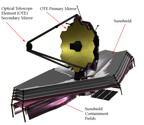 File:Jwst front view.jpg - Wikimedia Commons