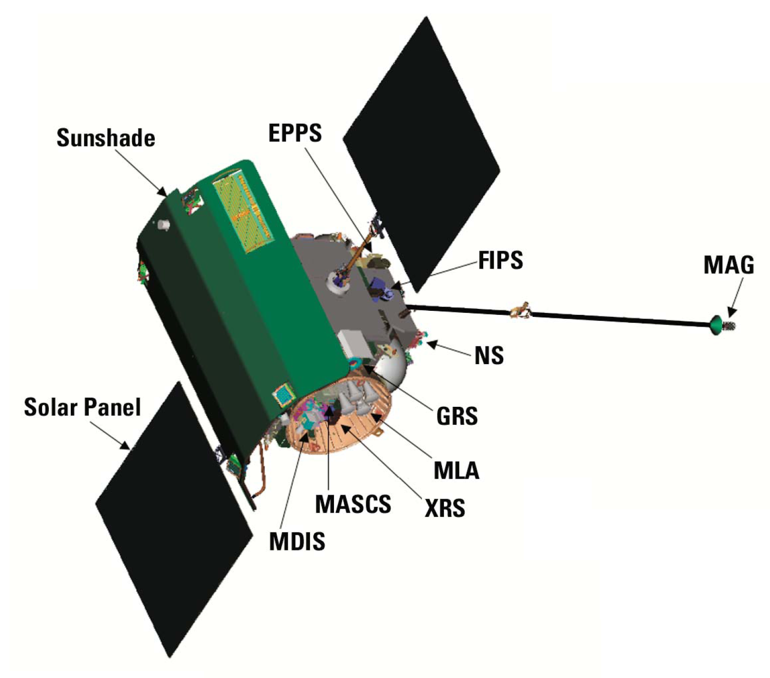 Filemessenger Sonda Wikimedia Commons Labeled Diagram Of The Spacecraft Showing Location Thumbnail For Version As 1230 14 July 2006