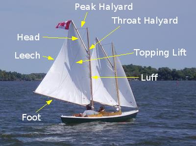 Topping lift - Wikipedia