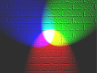 RGB additive colour model