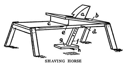19th century knowledge carpentry and woodworking shaving horse.jpg