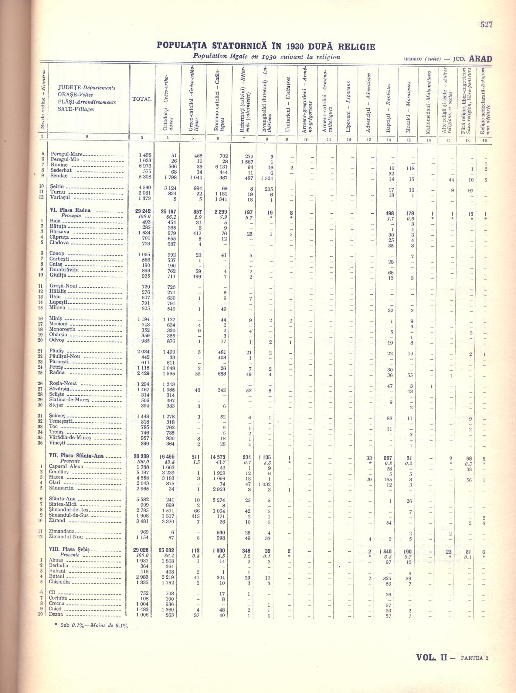 Sântana - Wikipedia