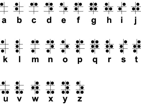 File:Braille alfabet.jpg