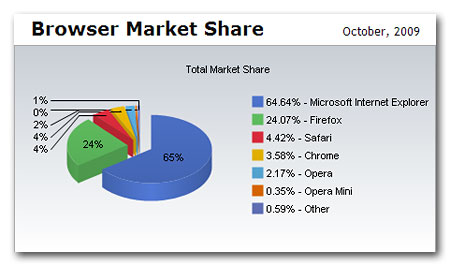 Browser-market-share2.jpg