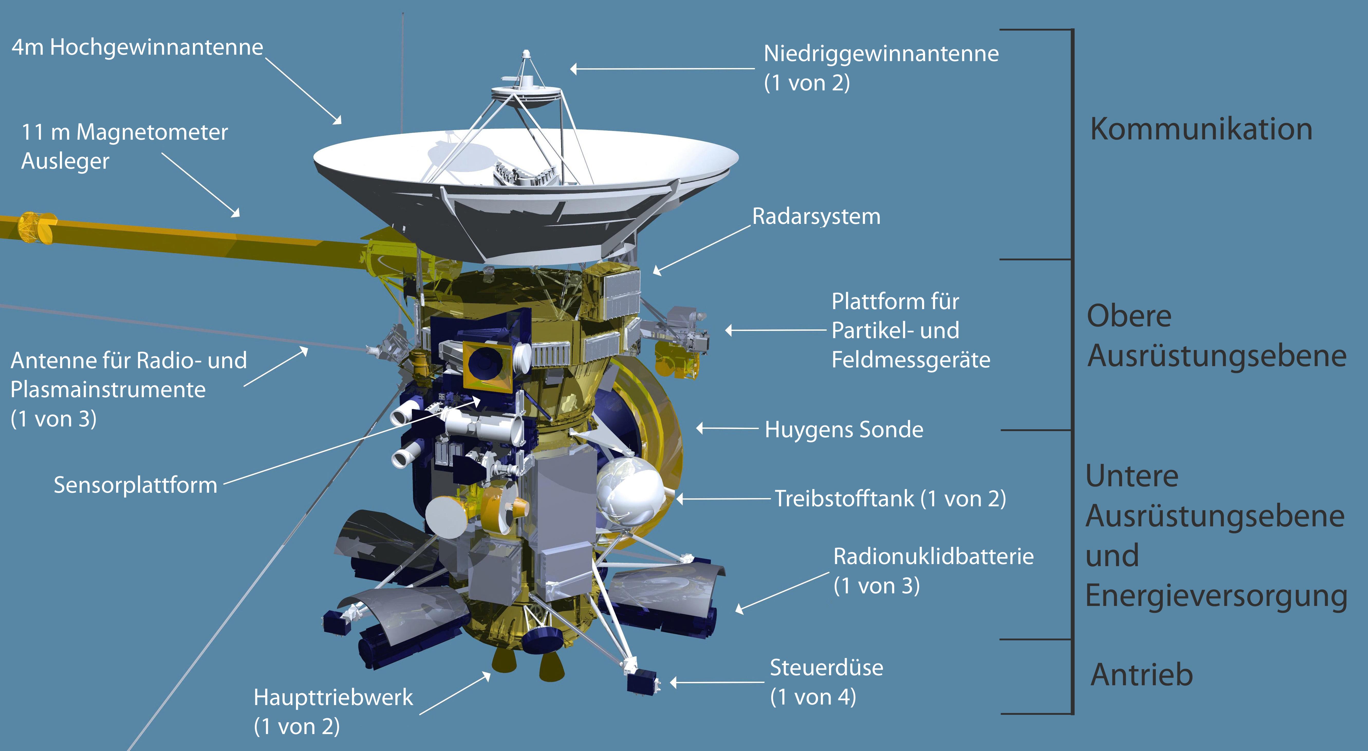File Cassini Spacecraft De Mod1 Jpg Wikimedia Commons