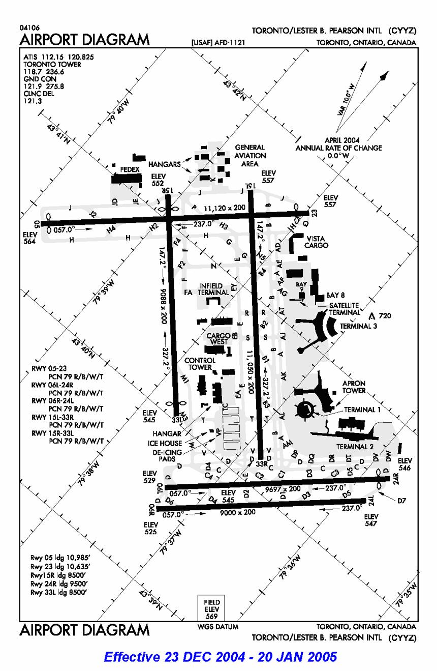 file cyyz arpt diagram png