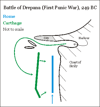 Battle of Drepana - Wikipedia, the free encyclopedia