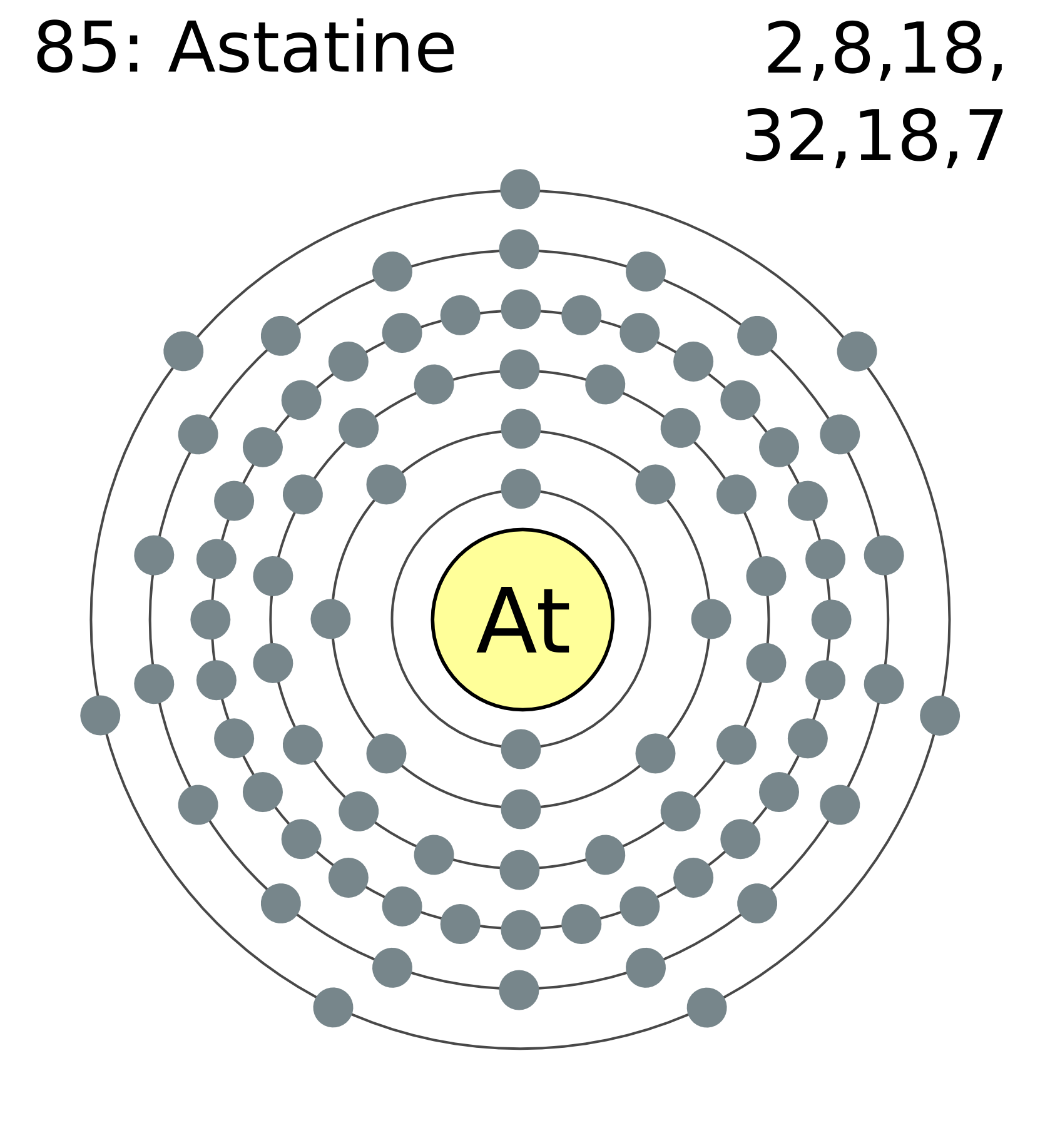 Valence Electrons Physical Properties