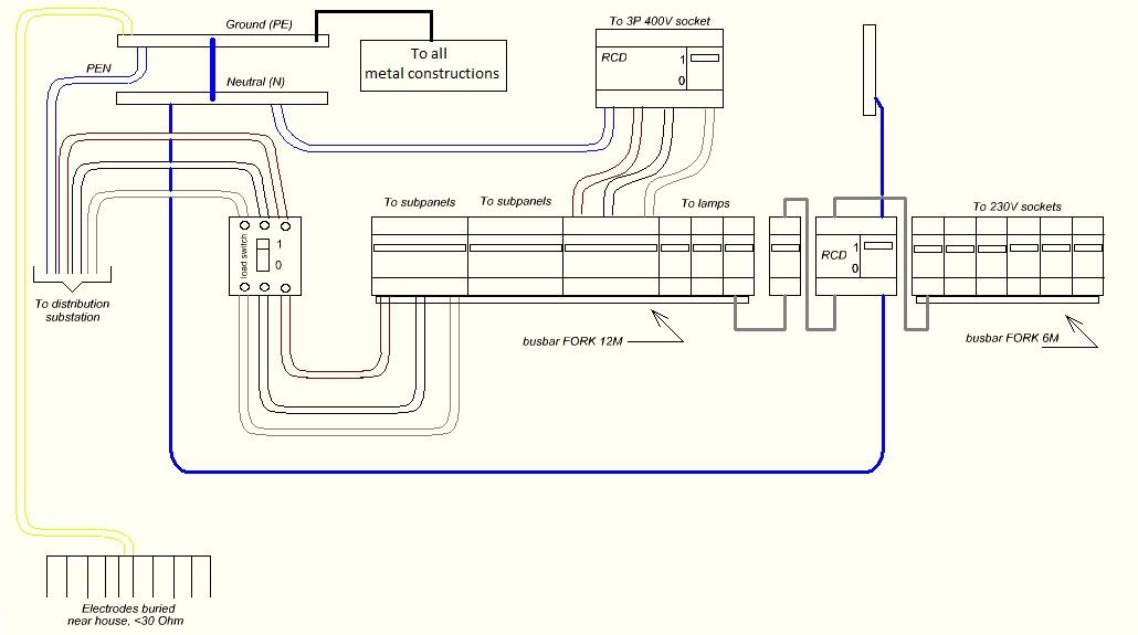 file example of correct eu tn c s wiring jpg wikimedia commons rh commons wikimedia org