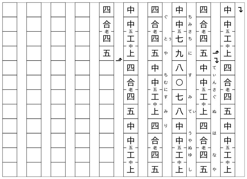 Kunkunshi Wikipedia