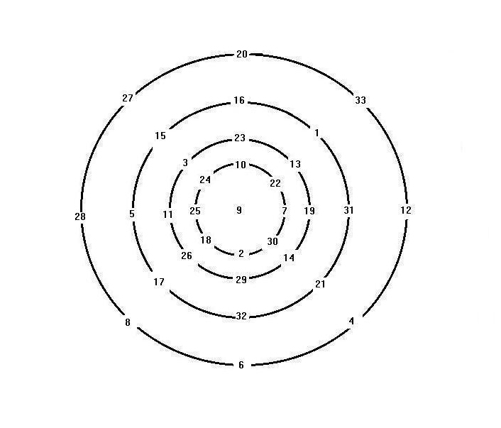 FileMagic CircleJpg  Wikimedia Commons
