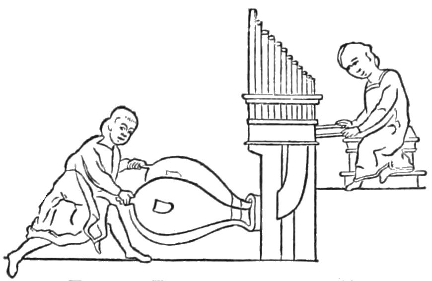 PSM V40 D645 Organ depicted from an ancient manuscript.jpg