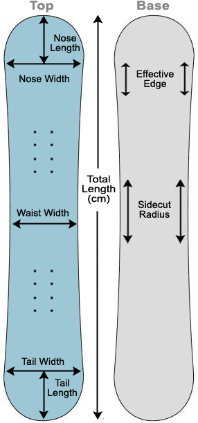 Ring Size Measurement Chart: Snowboard - Wikipedia,Chart