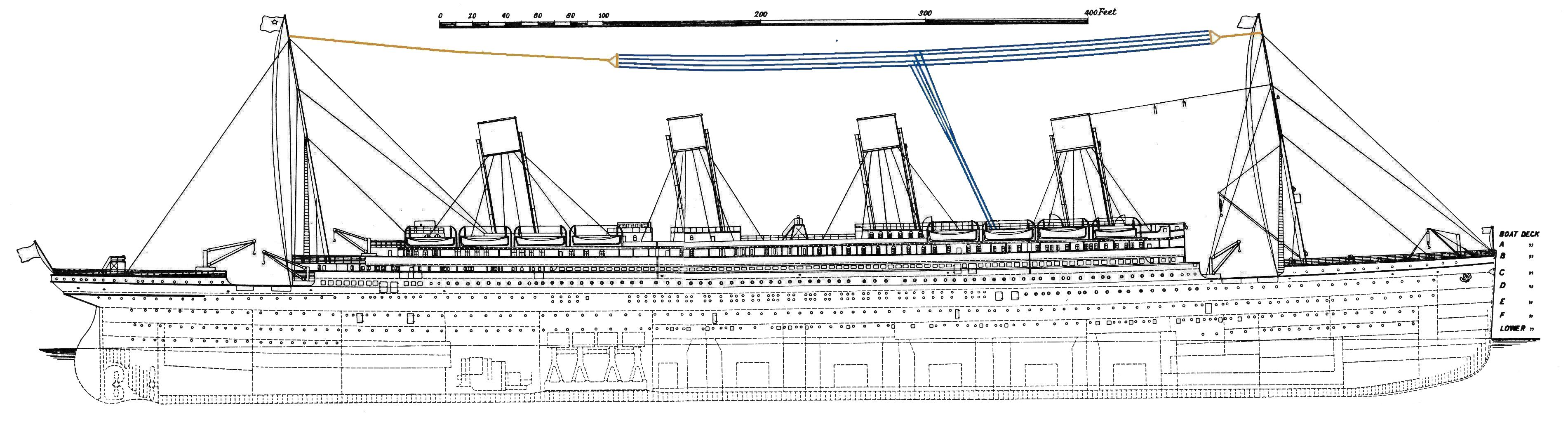 40 Meter To Feet File Titanic Antenne T 01 Jpg Wikimedia Commons