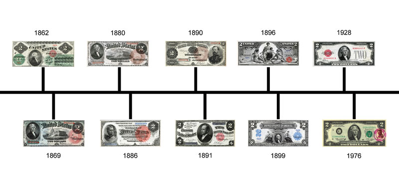 Visual Collection Of The Two Dollar Bill Throughout History United States