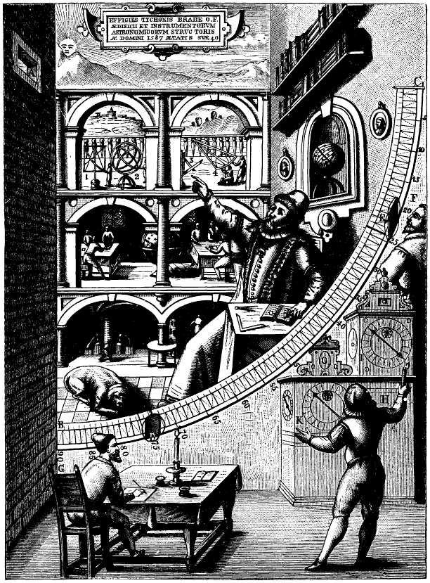 Tycho Brahes stora murkvadrant, Nordisk Familjebok.jpg
