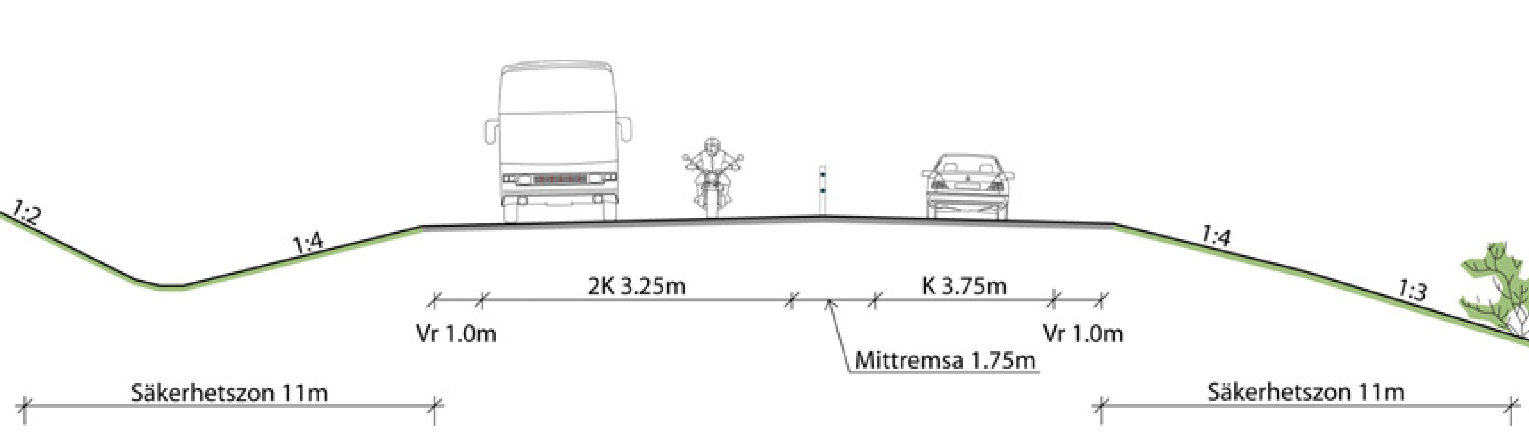 File:Type-section Swedish 2+1 highway.png - Wikimedia Commons