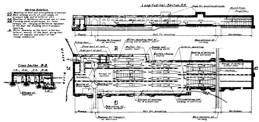 Valentin Submarine Pens