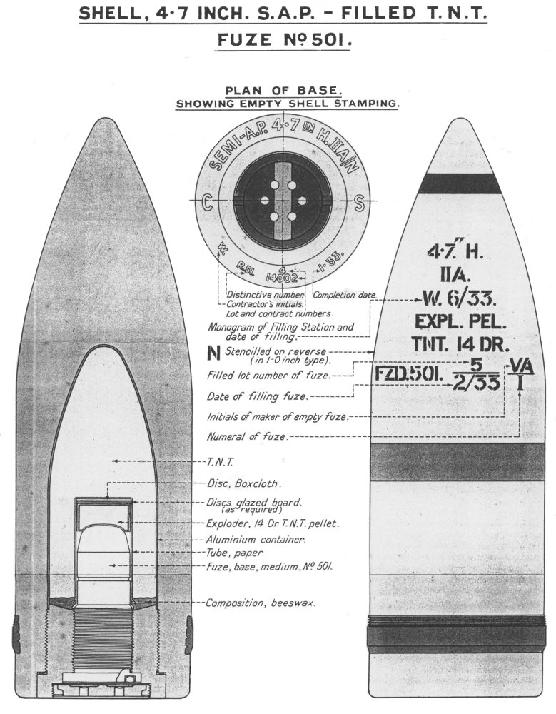 4.7_inch_SAP_Mk_II_A_shell_diagrams_1933