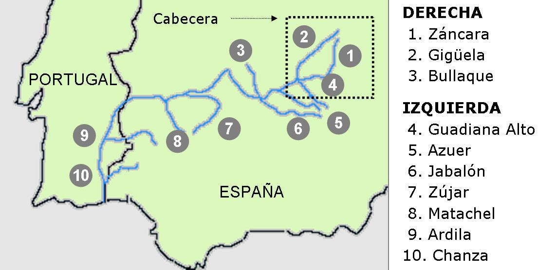 rio guadiana mapa File:Afluentes del Guadiana.png   Wikimedia Commons rio guadiana mapa