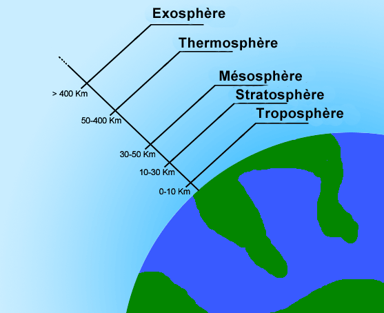 Fileatmosphere Frenchg Wikimedia Commons