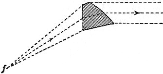 EB1911 - Lighthouse - Fig. 27.—Dioptric Prism.jpg