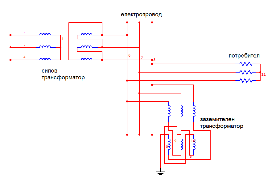 Grounding transformer - Wikipedia on 3 phase delta with ground, 3 phase wiring schematic, 3 phase open delta, 3 phase nec color code, 3 phase motor connection diagram, 3 phase sine wave diagram, 3 phase service entrance diagram, 3 phase y wiring-diagram, 3 phase delta phasor diagram, 3 phase power, 3 phase delta transformer, 480 volt delta diagram, delta connection diagram, 3 phase wye-delta diagram, open delta diagram, 3 phase delta vs wye, 3 phase delta generator, 3 phase system, 3 phase delta corner ground, 3 phase motor circuit diagram,