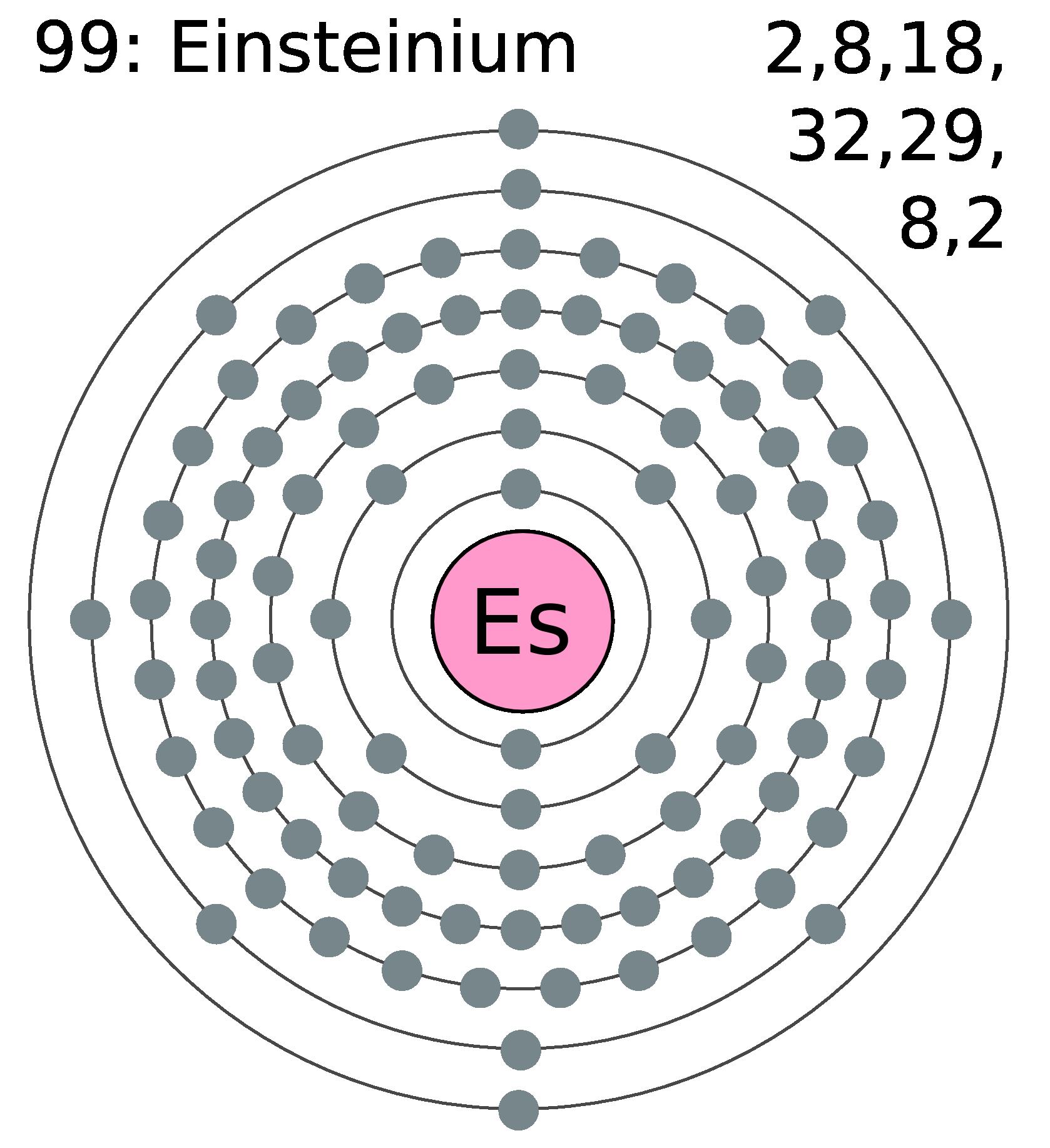 「Es」 「アインスタイニウム」