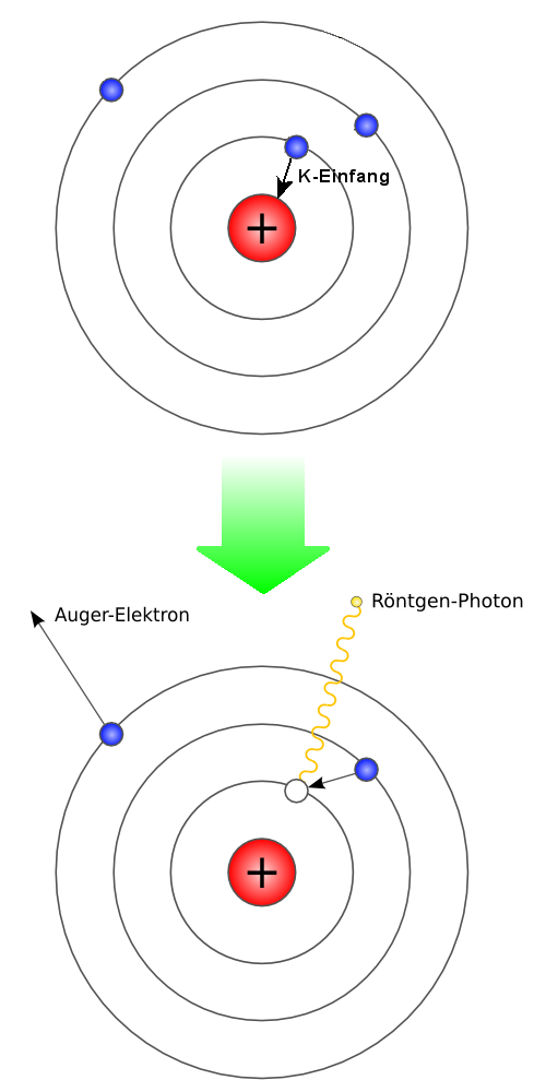 Electron Dot Diagram Definition Lupon | Download |