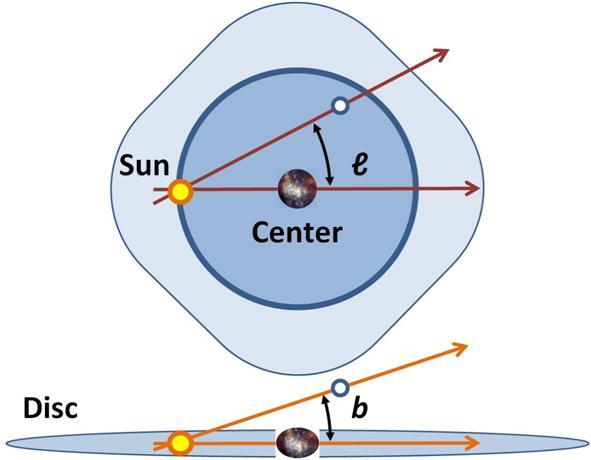 Galactic_coordinates.JPG