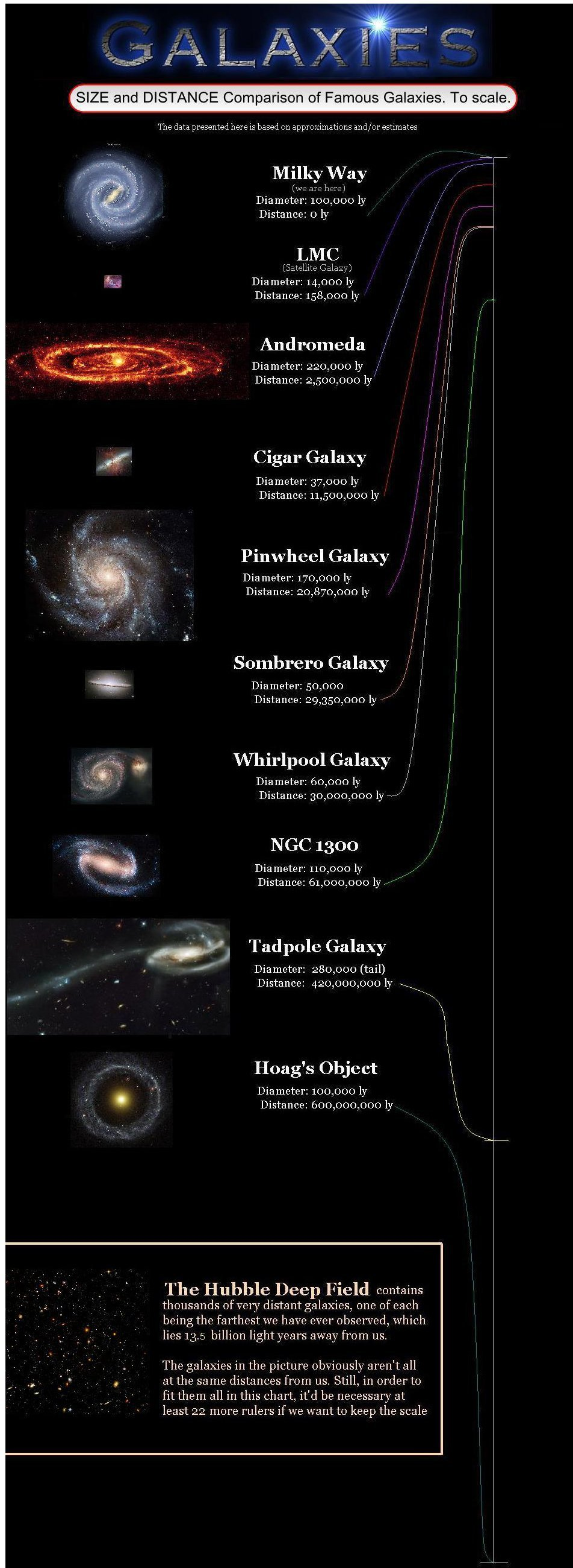 All Four Galaxies and Names (page 3) - Pics about space