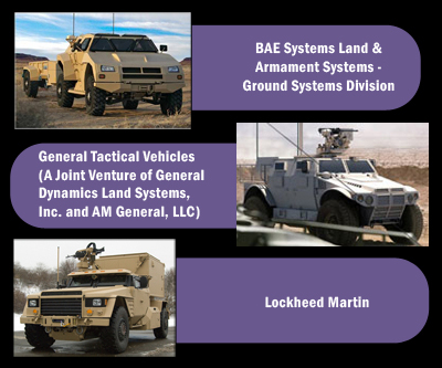 File:JLTV Competitors update.jpg
