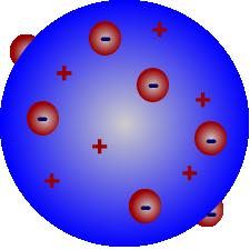 Filemodelo Atómico De Thomsonpng Wikimedia Commons