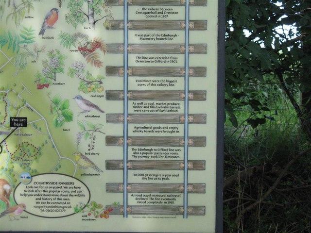 Pencaitland Railway Walk - geograph.org.uk - 895539