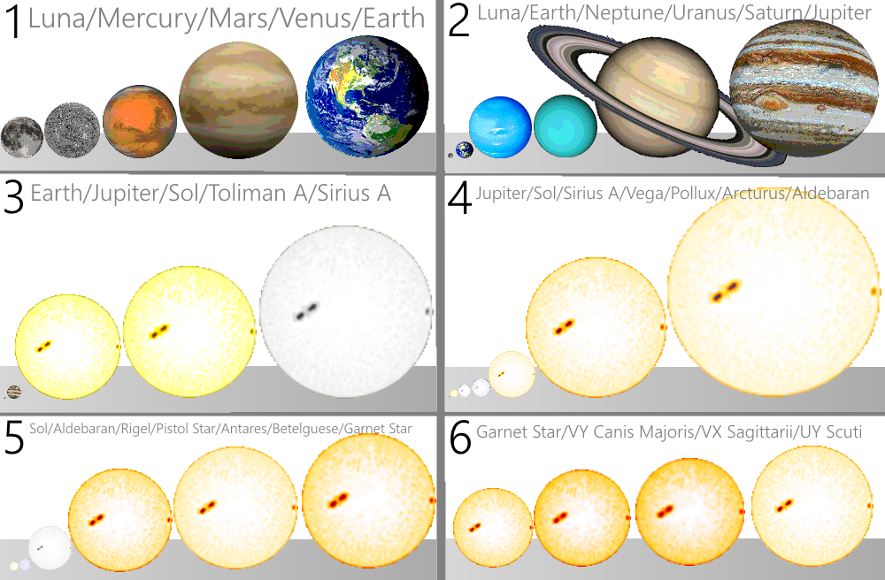 planets and their size - photo #36
