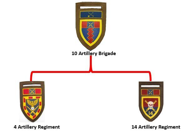 SADF 10 Artillery Brigade structure in Potchefstroom