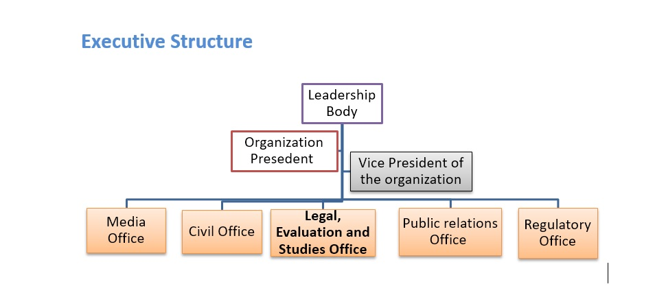 evaluation of organization structure Chapter 7 organizational structure and change figure 71 the structures of organizations vary and influence the ease or challenge of organizational.