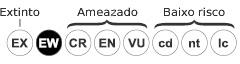 Status iucn2.3 EW gl.jpg