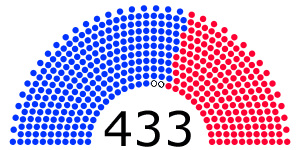 File:US House Apportionment (20090626).png