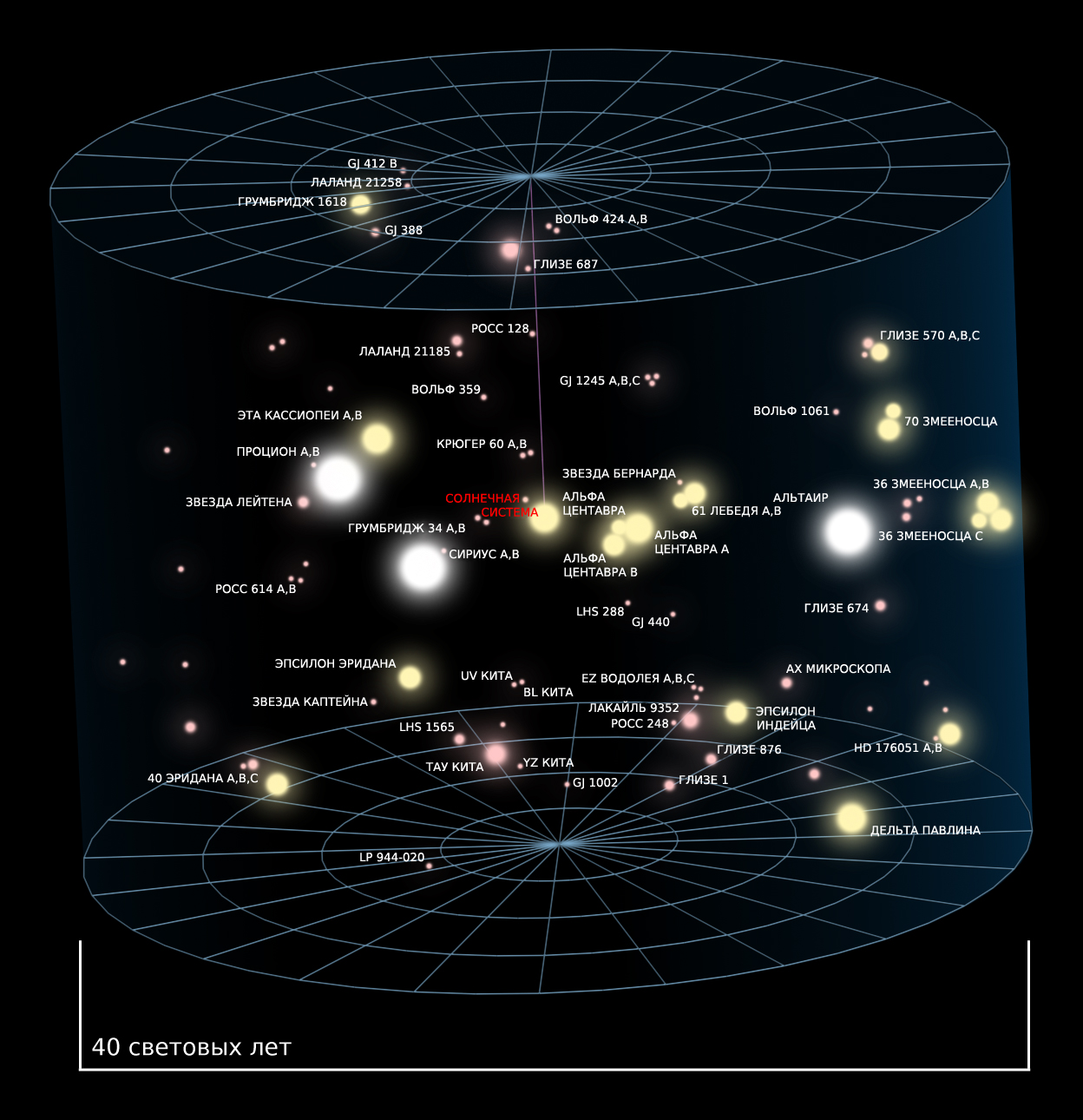Descripción Universe Reference Map Part 2 ru.jpg