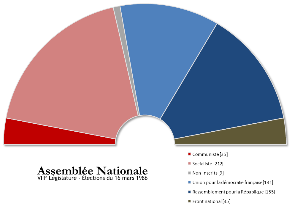 Legislatives paris xvi
