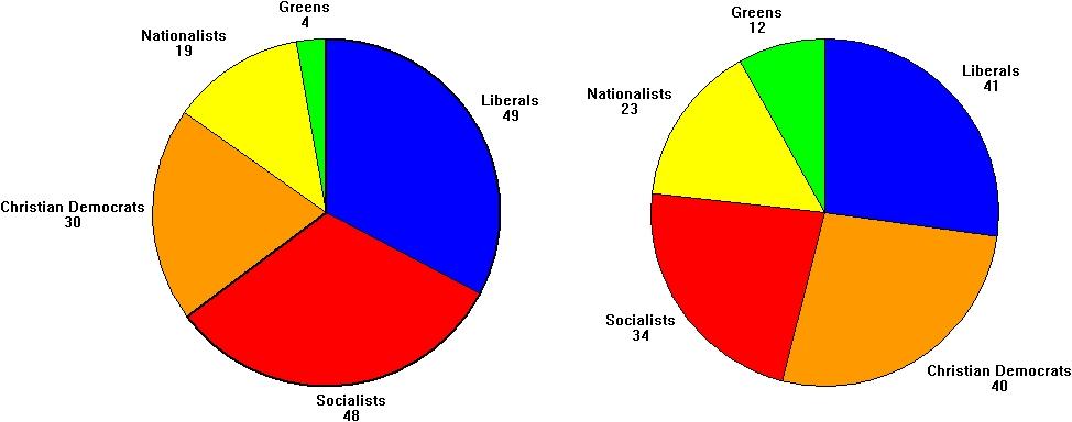 Fractions Chart: BelgianFractions2007.jpg - Wikimedia Commons,Chart