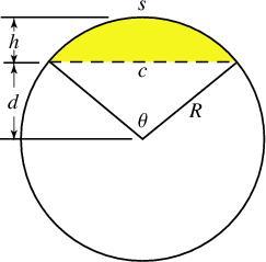 Segmento Circular Wikip 233 Dia A Enciclop 233 Dia Livre